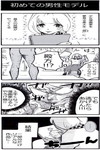 The Fourth Annual asianbeat 4Koma Manga Contest
